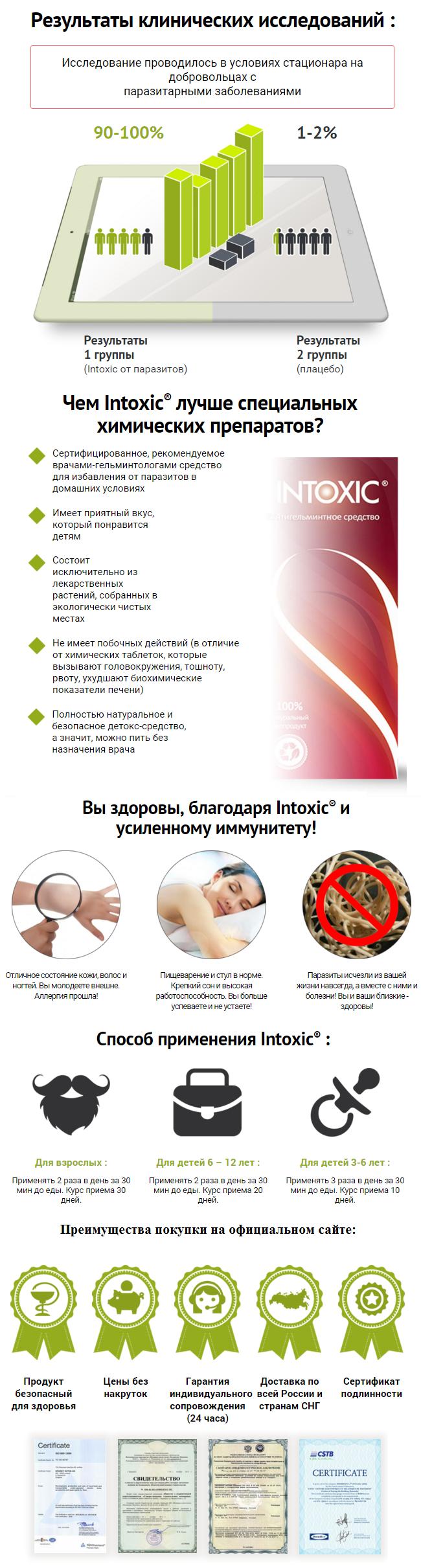 препарат малышевой от паразитов