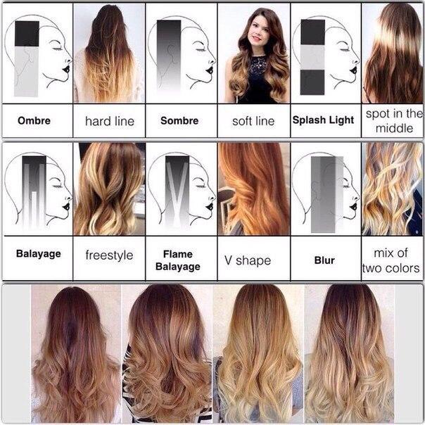 Окрашивание и модный цвет волос 2017 - (79) фото новинки