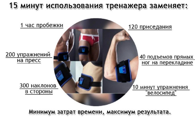 15 минут использоваться Ab Gymnic в день заменяет